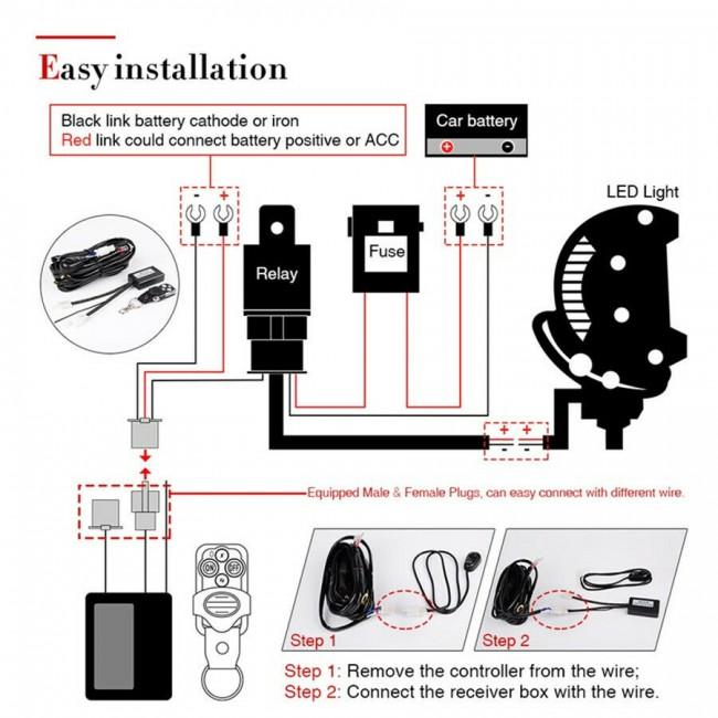 Instalatie electrica cu telecomanda Wireless pentru proiectoare sau led bar